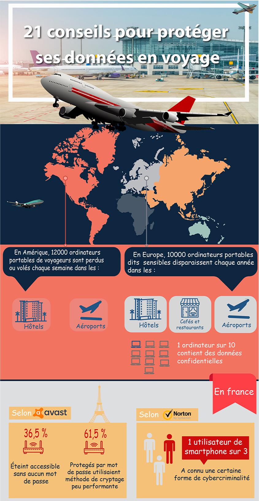 Infographie - Protection des données en voyage